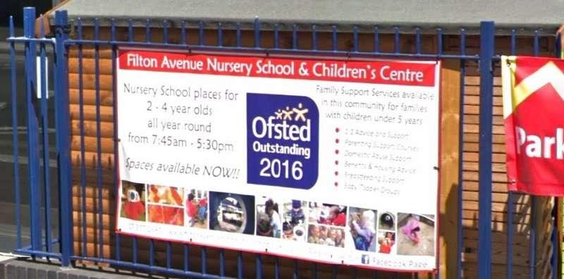 Filton Avenue Nursery School